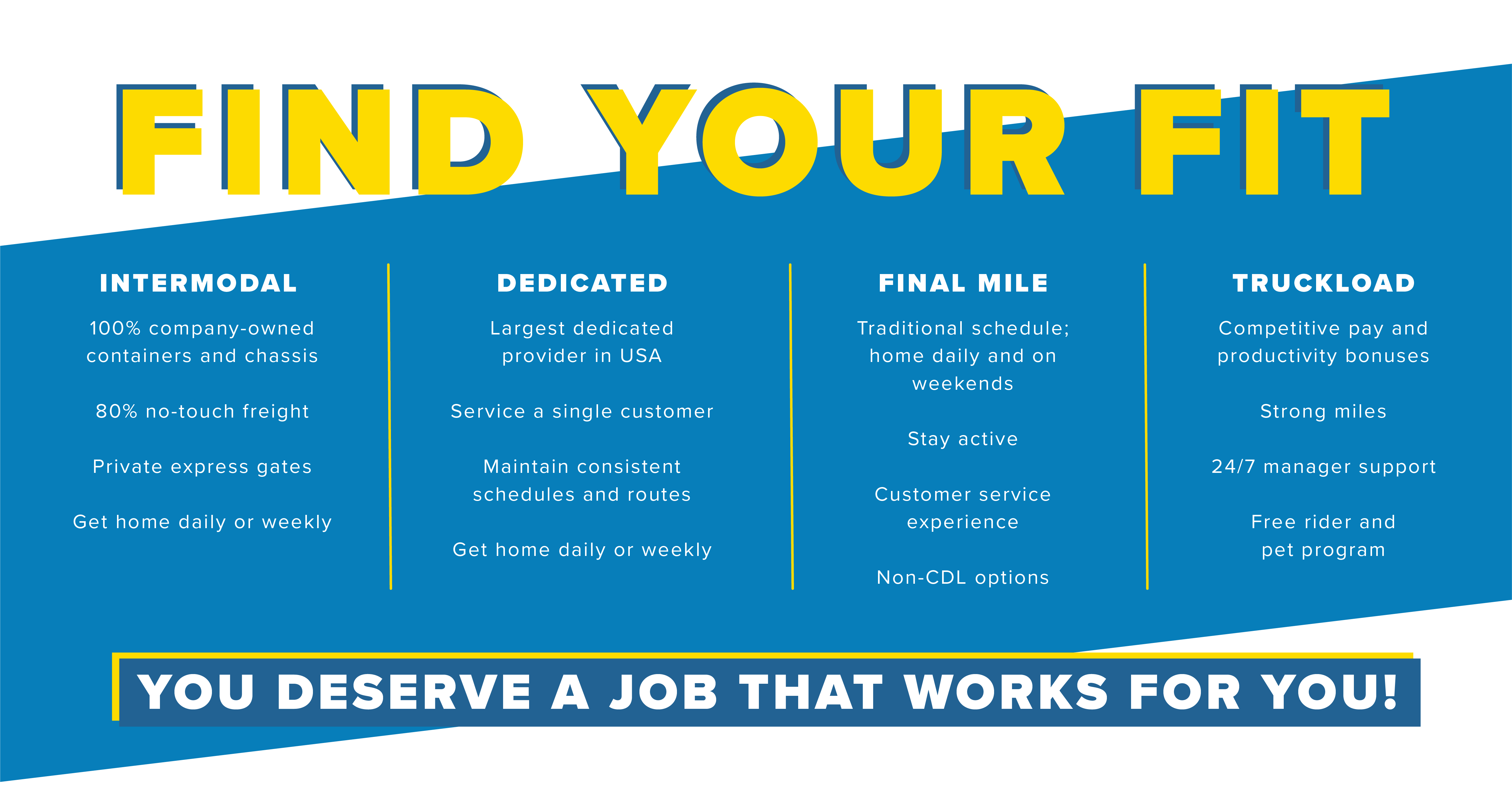 Find Your Fit, Intermodal, Dedicated, Final Mile, or Truckload. You deserve a job that works for you!